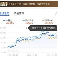 9座金牛 投资元老董承非 兴全趋势投资混合