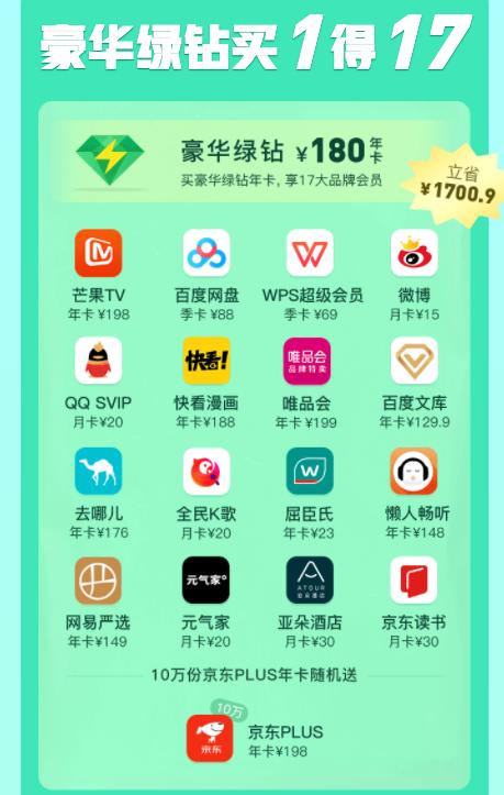 QQ音乐 联合会员 180元购